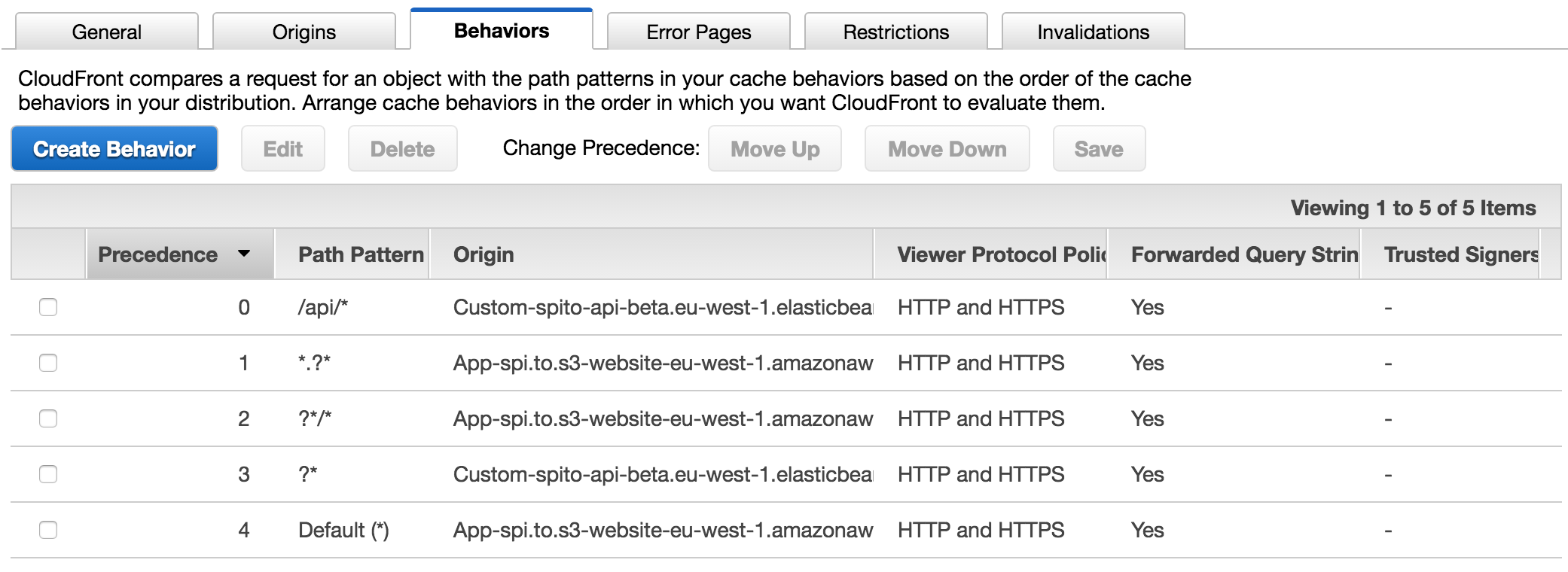 Cloudfront behavior rules